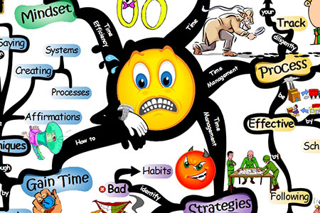 time-management-mindmap-thumb