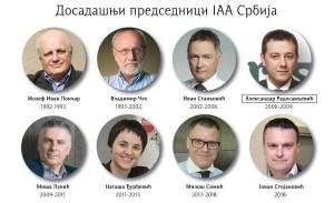 Dosadašnji predsednici IAA Srbija